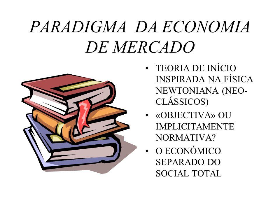 Capitalismo como processo de mudança societal A «economia» como leitura da História ( ou «reprodução social») e explicação da «riqueza das nações» O capitalismo como processo endógeno de mudança A inovação geradora da mudança («destruição criadora»)
