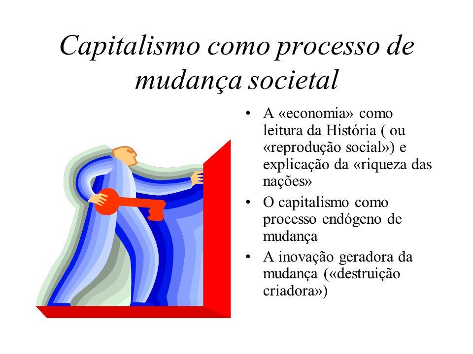 Capitalismo como processo de mudança societal A «economia» como leitura da História ( ou «reprodução social») e explicação da «riqueza das nações» O c