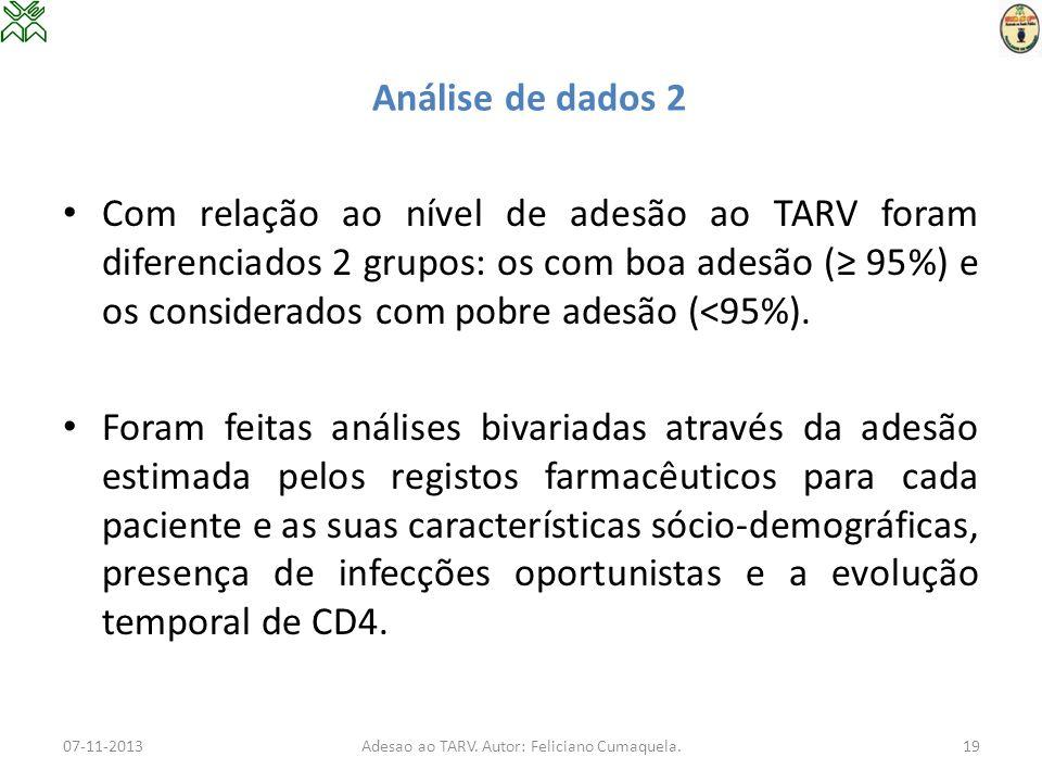 Análise de dados 2 07-11-2013Adesao ao TARV. Autor: Feliciano Cumaquela.19 Com relação ao nível de adesão ao TARV foram diferenciados 2 grupos: os com