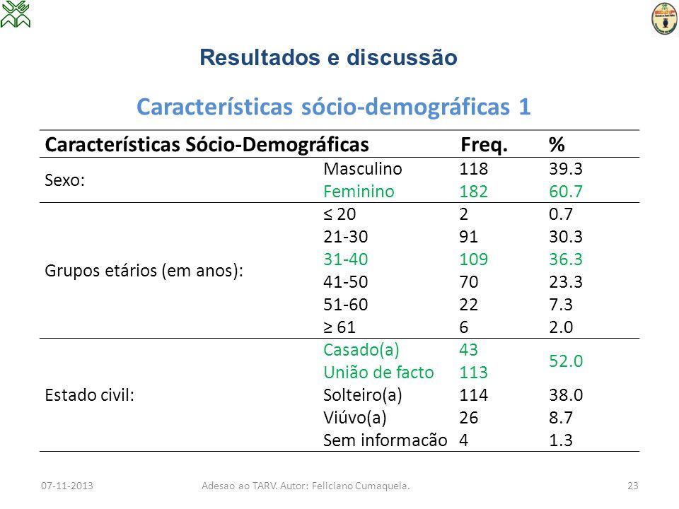 Características sócio-demográficas 1 Características Sócio-Demográficas Freq.% Sexo: Masculino11839.3 Feminino18260.7 Grupos etários (em anos): 2020.7
