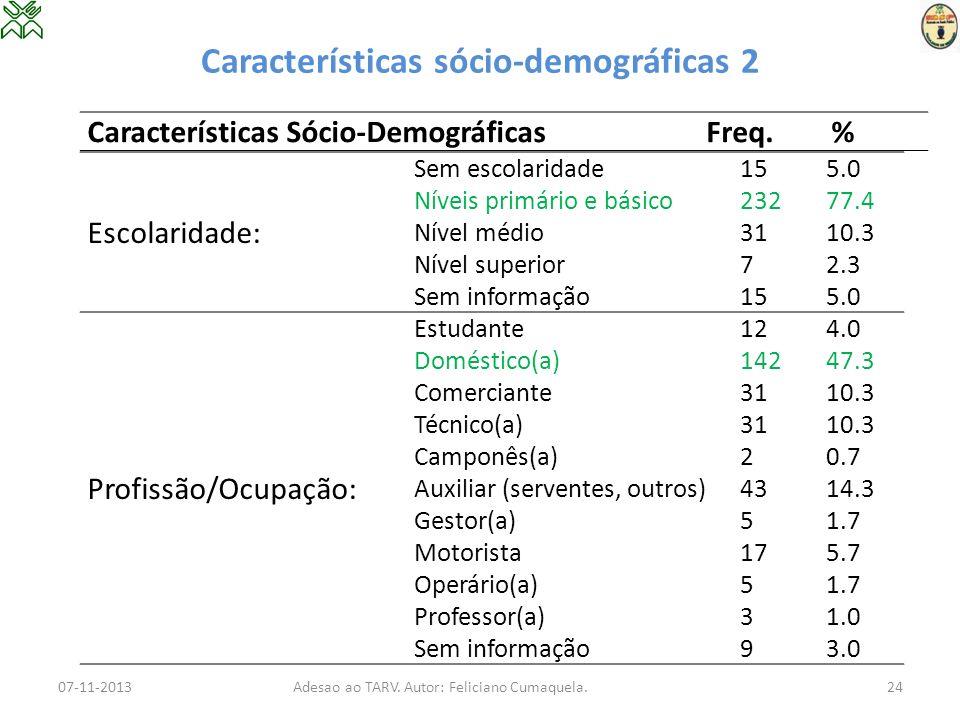 Características sócio-demográficas 2 Escolaridade: Sem escolaridade155.0 Níveis primário e básico23277.4 Nível médio3110.3 Nível superior72.3 Sem info