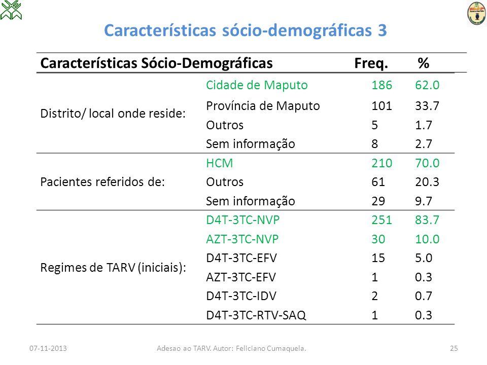 Características sócio-demográficas 3 07-11-2013Adesao ao TARV. Autor: Feliciano Cumaquela.25 Distrito/ local onde reside: Cidade de Maputo18662.0 Prov