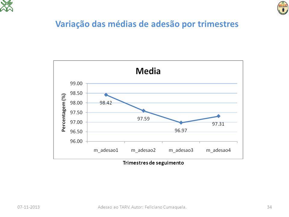 Variação das médias de adesão por trimestres 07-11-2013Adesao ao TARV. Autor: Feliciano Cumaquela.34 Trimestres de seguimento