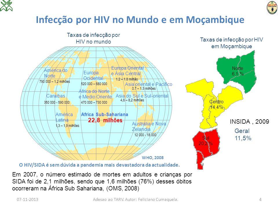 Infecção por HIV no Mundo e em Moçambique 07-11-2013Adesao ao TARV. Autor: Feliciano Cumaquela.4 América do Norte 790 000 – 1,2 milhões Caraibas 350 0