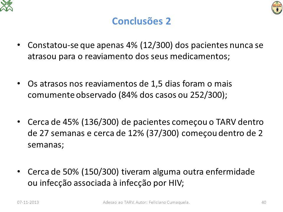 Conclusões 2 Constatou-se que apenas 4% (12/300) dos pacientes nunca se atrasou para o reaviamento dos seus medicamentos; Os atrasos nos reaviamentos