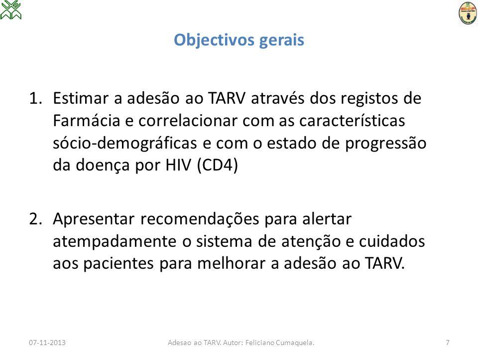 Objectivos específicos 1 1.Caracterizar os dados dos pacientes em TARV registados por rotina na Farmácia do HDD do HCM; 2.Estimar a taxa de adesão ao TARV através dos registos de Farmácia e avaliar a sua relevância face aos parâmetros de progressão da infecção pro HIV (CD4); 07-11-2013Adesao ao TARV.