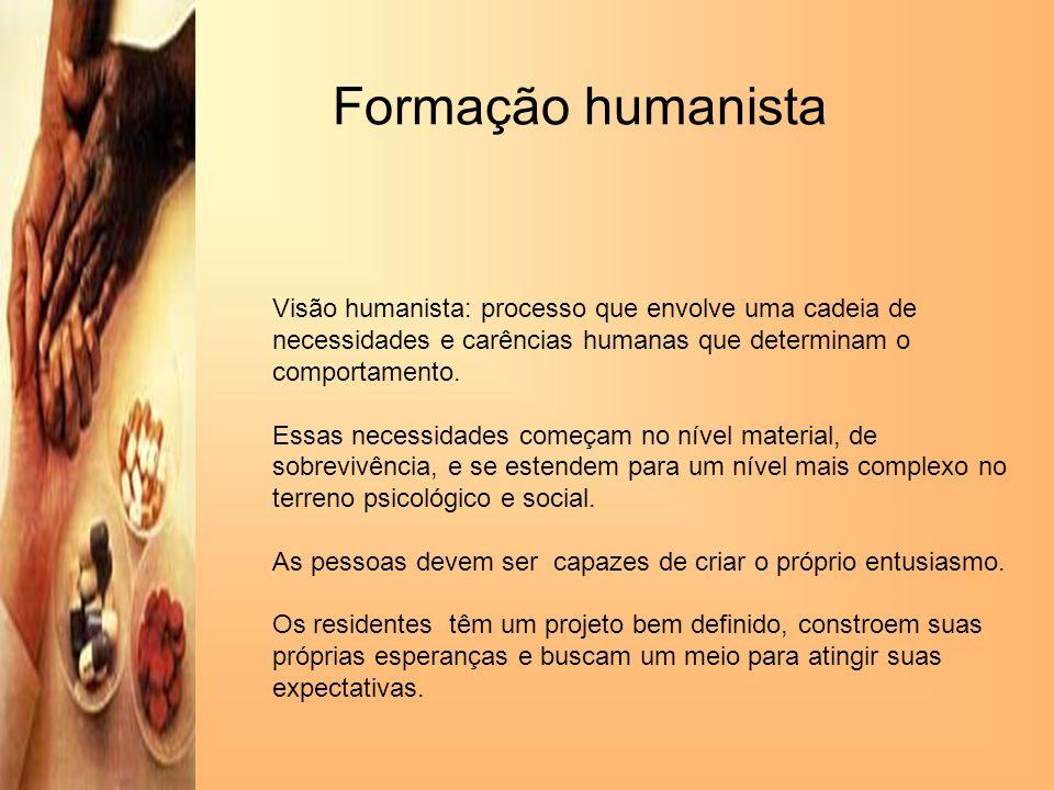 Visão humanista: processo que envolve uma cadeia de necessidades e carências humanas que determinam o comportamento. Essas necessidades começam no nív