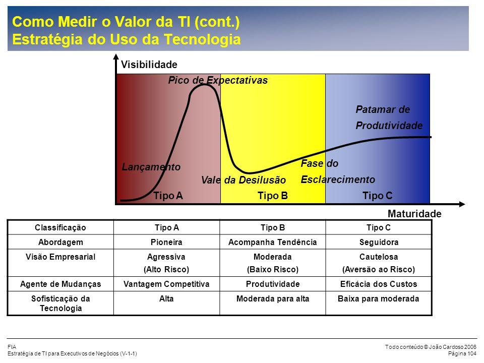 FIA Estratégia de TI para Executivos de Negócios (V-1-1) Todo conteúdo © João Cardoso 2006 Página 103 Resultados Globais – Todas as Indústrias – Gartn