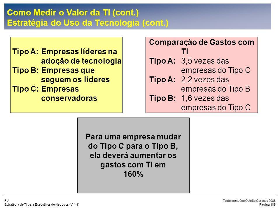 FIA Estratégia de TI para Executivos de Negócios (V-1-1) Todo conteúdo © João Cardoso 2006 Página 104 Como Medir o Valor da TI (cont.) Estratégia do U