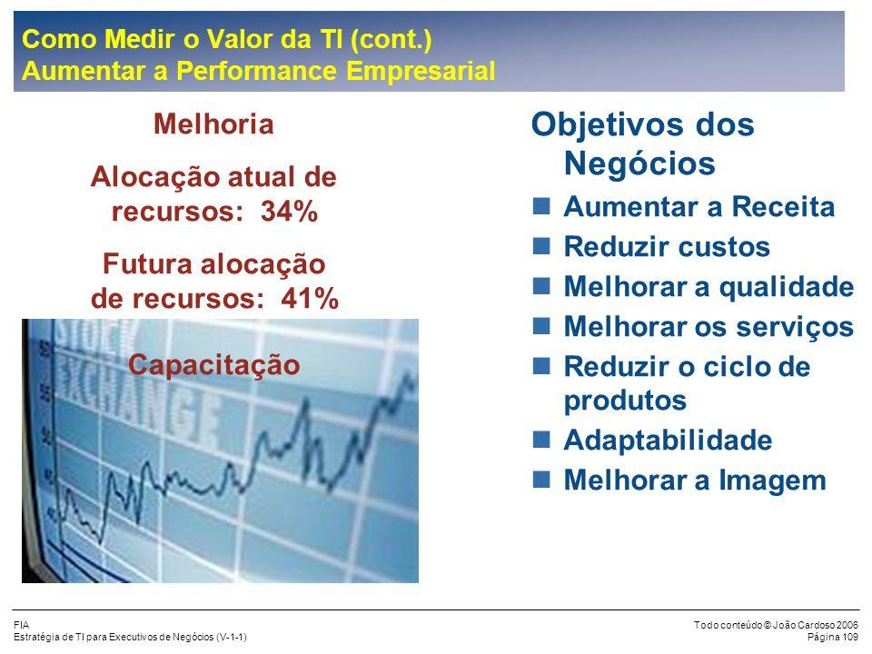 FIA Estratégia de TI para Executivos de Negócios (V-1-1) Todo conteúdo © João Cardoso 2006 Página 108 Como Medir o Valor da TI (cont.) Redução dos Cus