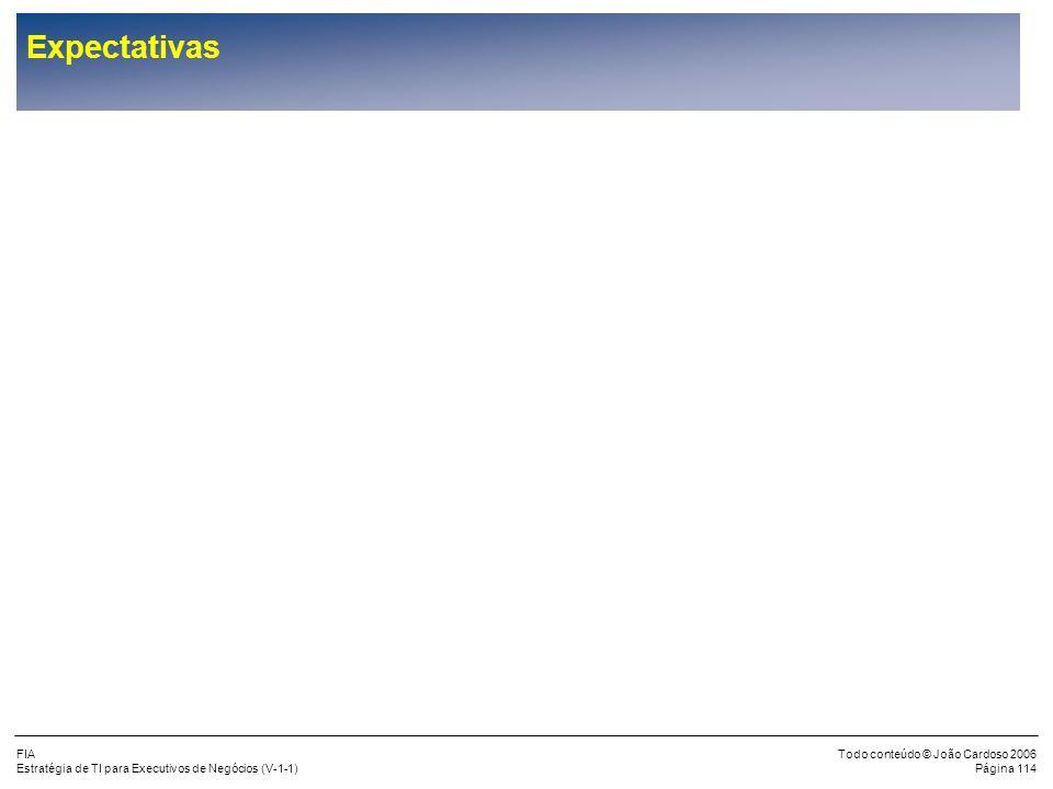 FIA Estratégia de TI para Executivos de Negócios (V-1-1) Todo conteúdo © João Cardoso 2006 Página 113 Agradecimentos Agradeço a participação, Atentame