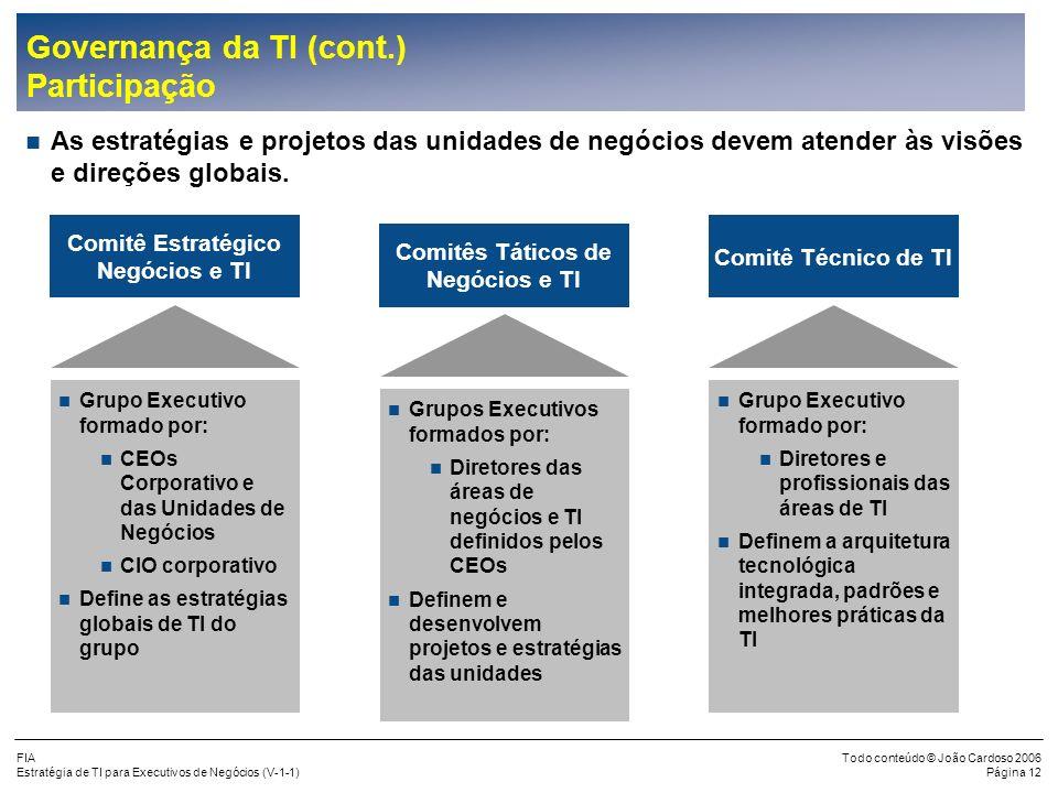 FIA Estratégia de TI para Executivos de Negócios (V-1-1) Todo conteúdo © João Cardoso 2006 Página 11 Governança da TI (cont.) Participação As organiza