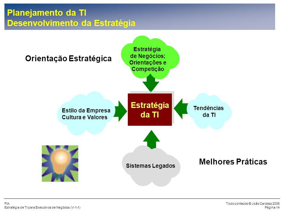 joao.cardoso@portusconsultoria.com.br Planejamento da TI