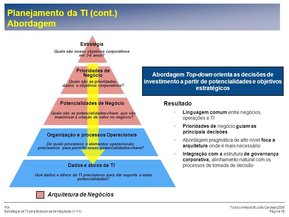 FIA Estratégia de TI para Executivos de Negócios (V-1-1) Todo conteúdo © João Cardoso 2006 Página 14 Planejamento da TI Desenvolvimento da Estratégia