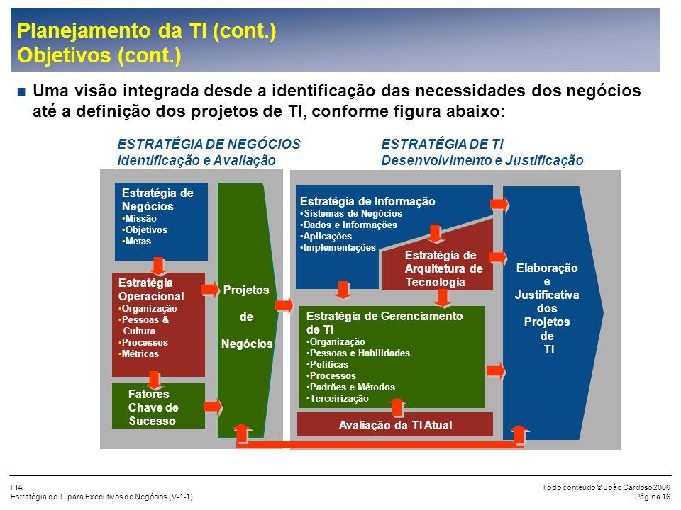 FIA Estratégia de TI para Executivos de Negócios (V-1-1) Todo conteúdo © João Cardoso 2006 Página 15 Planejamento da TI (cont.) Abordagem Resultado 