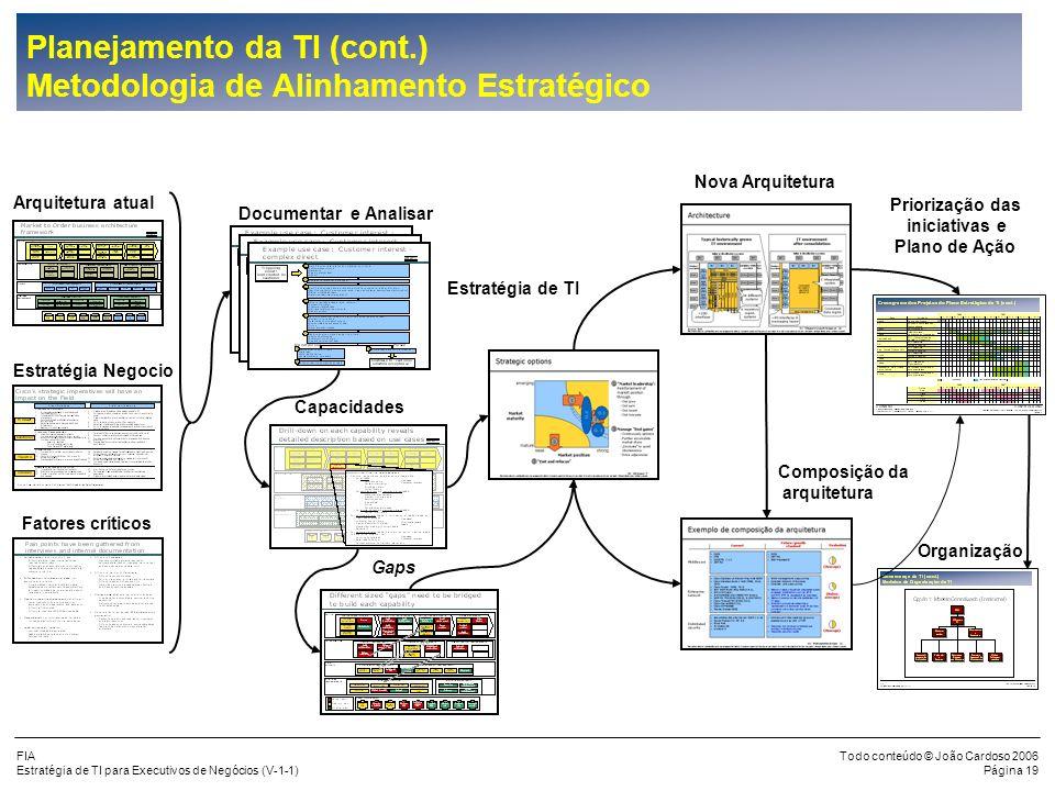 FIA Estratégia de TI para Executivos de Negócios (V-1-1) Todo conteúdo © João Cardoso 2006 Página 18 Planejamento da TI (cont.) Escopo O Planejamento