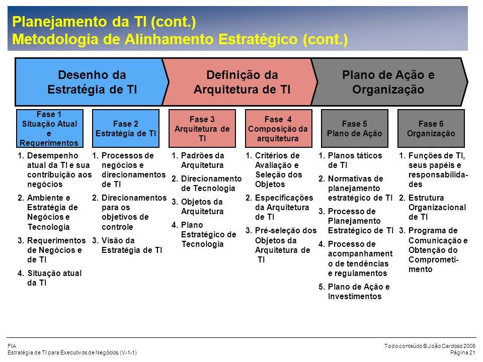 FIA Estratégia de TI para Executivos de Negócios (V-1-1) Todo conteúdo © João Cardoso 2006 Página 20 Fase 4 Fase 5Fase 3Fase 2Fase 1 Planejamento da T
