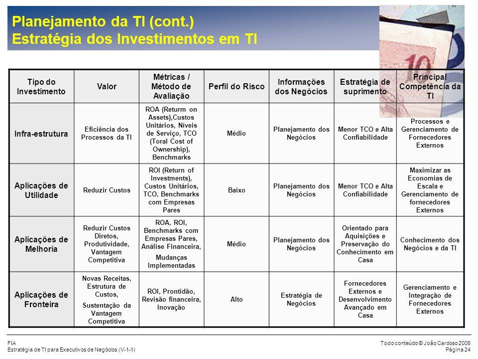 FIA Estratégia de TI para Executivos de Negócios (V-1-1) Todo conteúdo © João Cardoso 2006 Página 23 Planejamento da TI (cont.) Produtos (cont.) Model