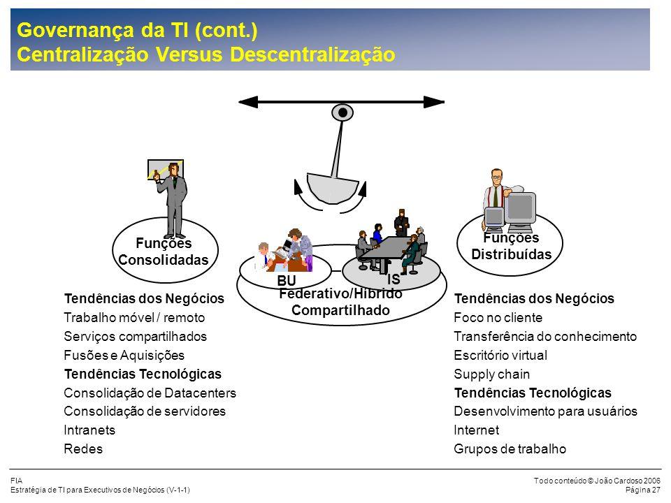 FIA Estratégia de TI para Executivos de Negócios (V-1-1) Todo conteúdo © João Cardoso 2006 Página 26 Governança da TI (cont.) Modelo de Organização da