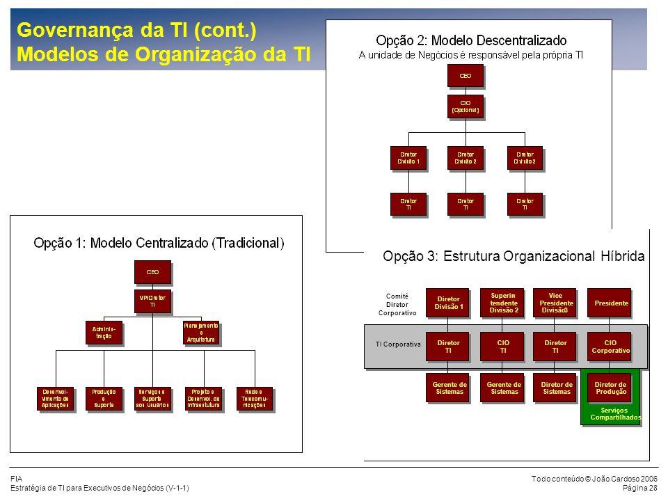 FIA Estratégia de TI para Executivos de Negócios (V-1-1) Todo conteúdo © João Cardoso 2006 Página 27 Governança da TI (cont.) Centralização Versus Des