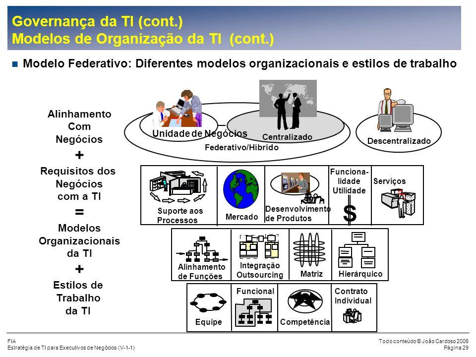 FIA Estratégia de TI para Executivos de Negócios (V-1-1) Todo conteúdo © João Cardoso 2006 Página 28 Governança da TI (cont.) Modelos de Organização d