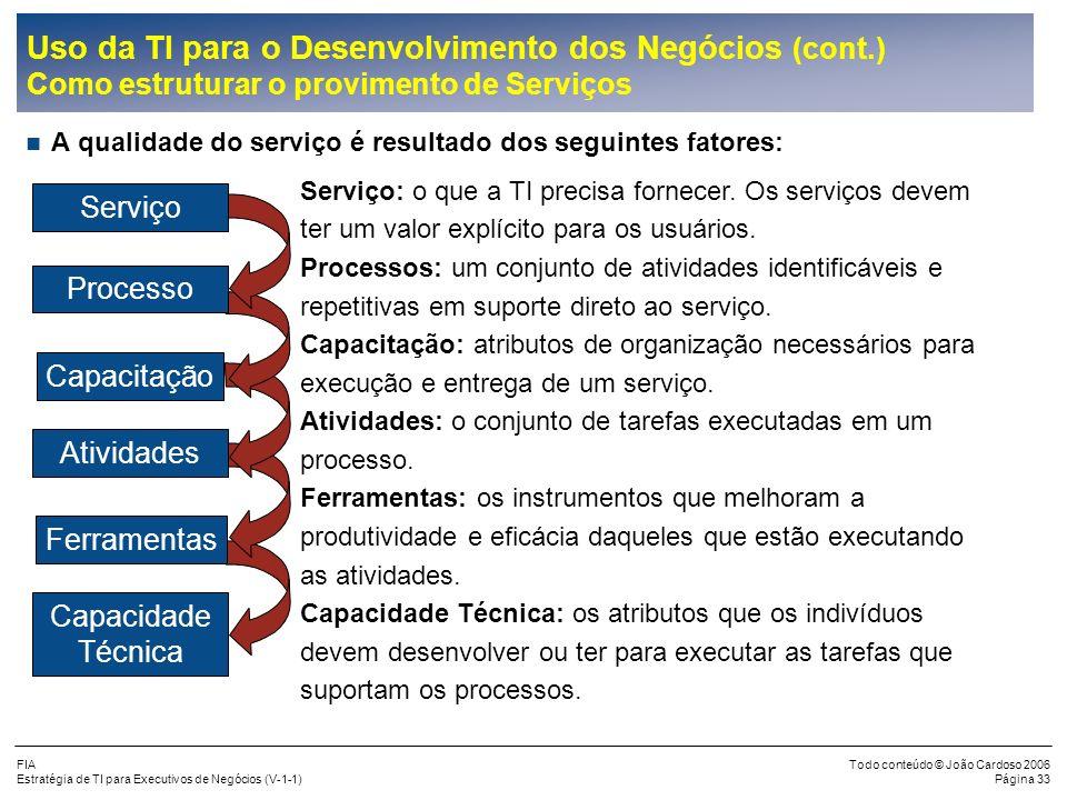 FIA Estratégia de TI para Executivos de Negócios (V-1-1) Todo conteúdo © João Cardoso 2006 Página 32 Uso da TI para o Desenvolvimento dos Negócios (co
