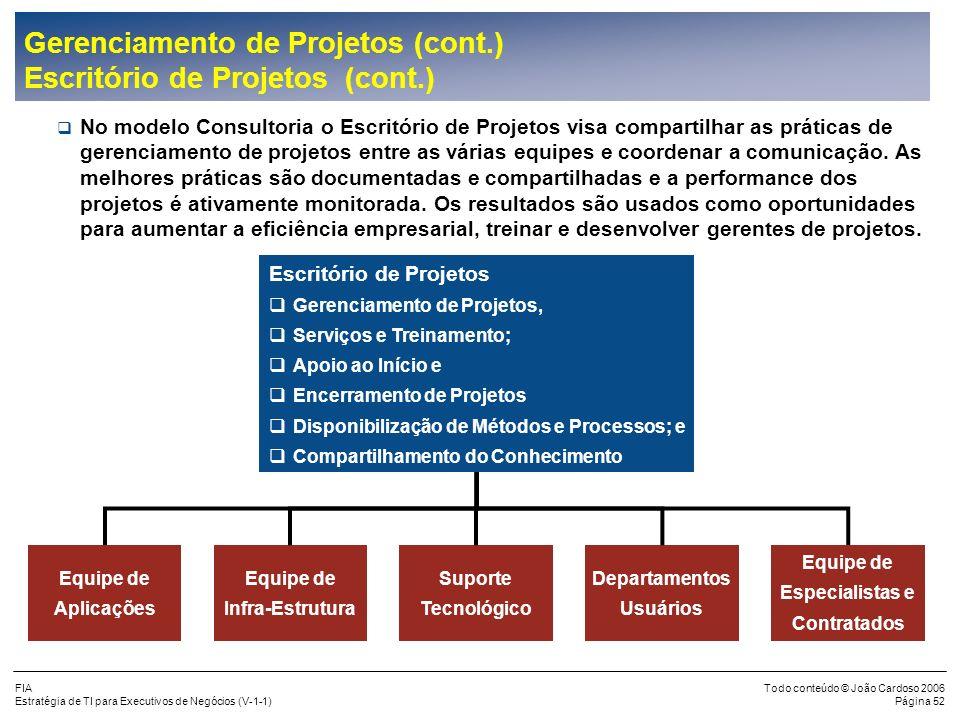FIA Estratégia de TI para Executivos de Negócios (V-1-1) Todo conteúdo © João Cardoso 2006 Página 51 Gerenciamento de Projetos (cont.) Escritório de P