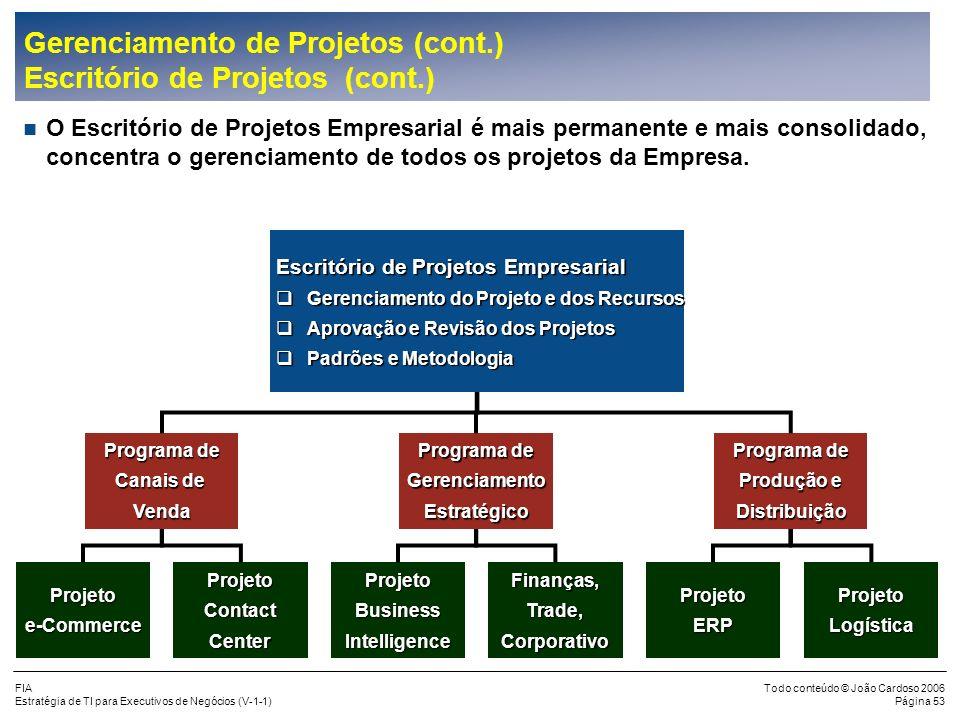 FIA Estratégia de TI para Executivos de Negócios (V-1-1) Todo conteúdo © João Cardoso 2006 Página 52 Gerenciamento de Projetos (cont.) Escritório de P