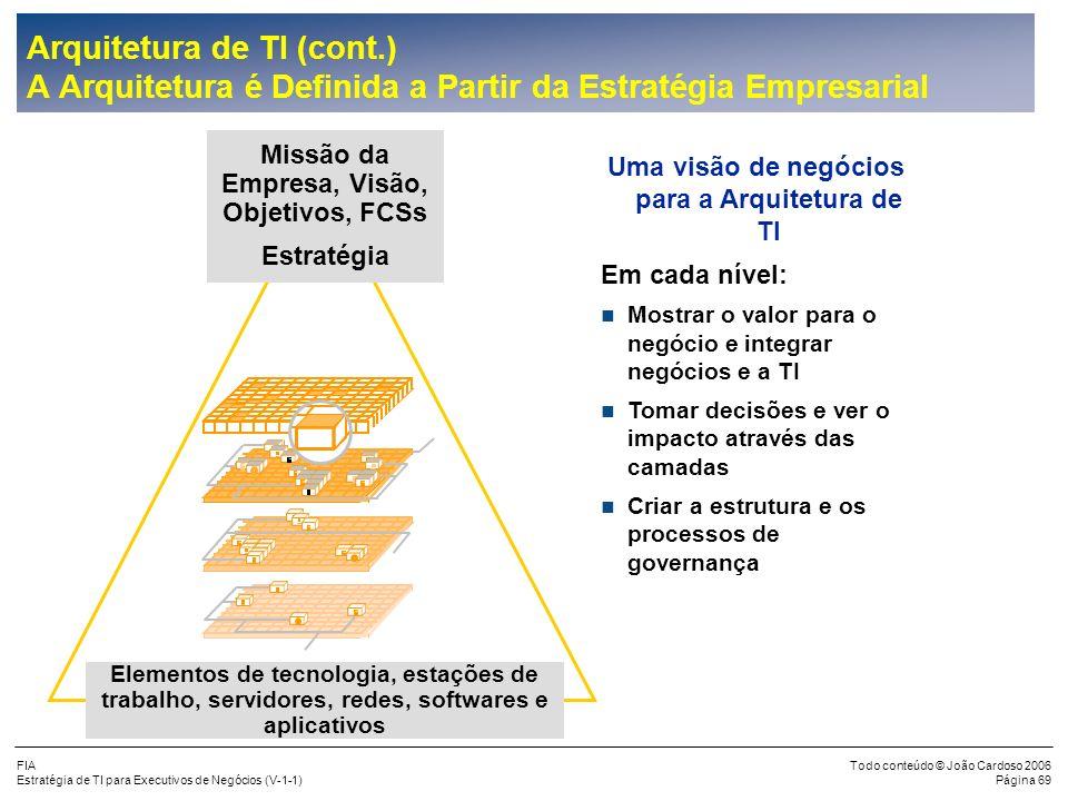 FIA Estratégia de TI para Executivos de Negócios (V-1-1) Todo conteúdo © João Cardoso 2006 Página 68 Arquitetura de TI Objetivos Objetivos dos Negócio