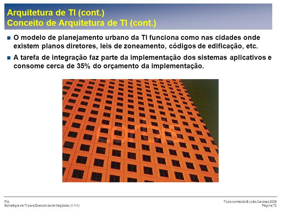 FIA Estratégia de TI para Executivos de Negócios (V-1-1) Todo conteúdo © João Cardoso 2006 Página 71 Arquitetura de TI (cont.) Conceito de Arquitetura