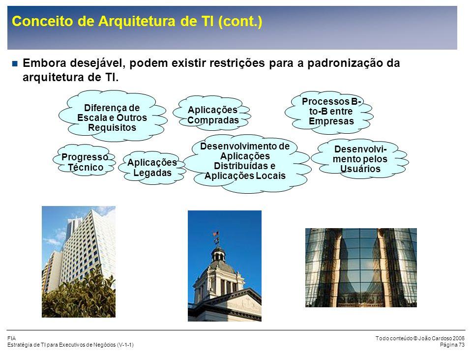 FIA Estratégia de TI para Executivos de Negócios (V-1-1) Todo conteúdo © João Cardoso 2006 Página 72 Arquitetura de TI (cont.) Conceito de Arquitetura