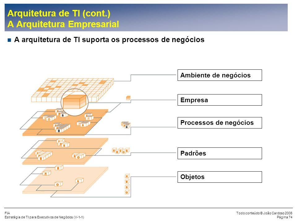 FIA Estratégia de TI para Executivos de Negócios (V-1-1) Todo conteúdo © João Cardoso 2006 Página 73 Desenvolvimento de Aplicações Distribuídas e Apli