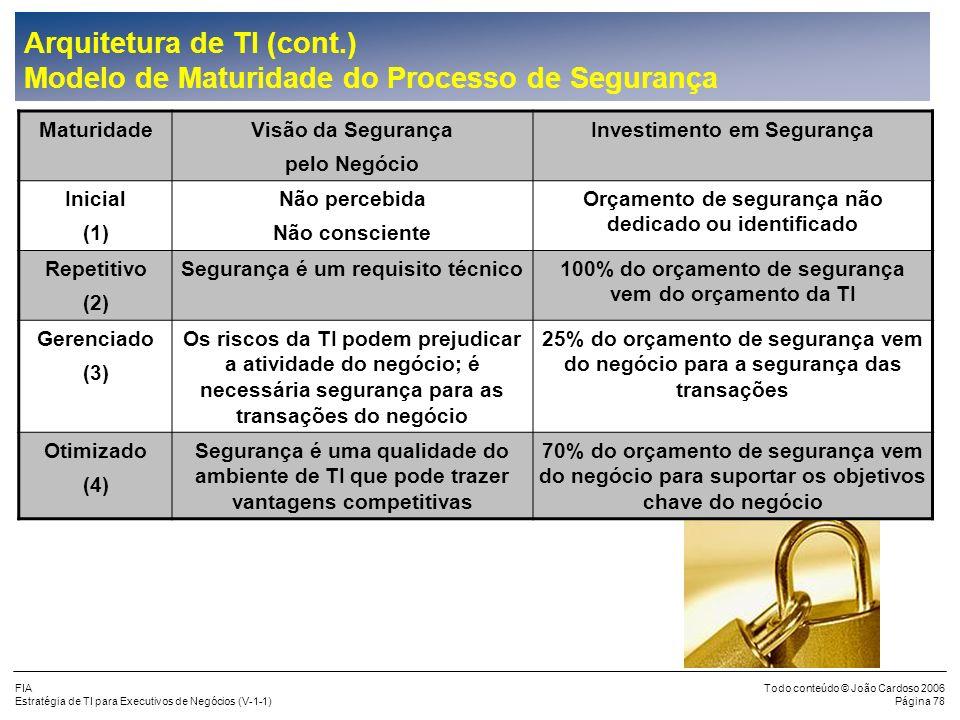FIA Estratégia de TI para Executivos de Negócios (V-1-1) Todo conteúdo © João Cardoso 2006 Página 77 Arquitetura de Sistemas Arquitetura de Segurança