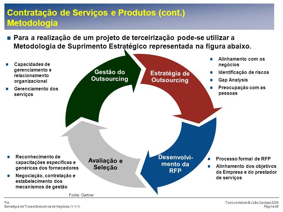 FIA Estratégia de TI para Executivos de Negócios (V-1-1) Todo conteúdo © João Cardoso 2006 Página 87 Contratação de Serviços e Produtos (cont.) Serviç