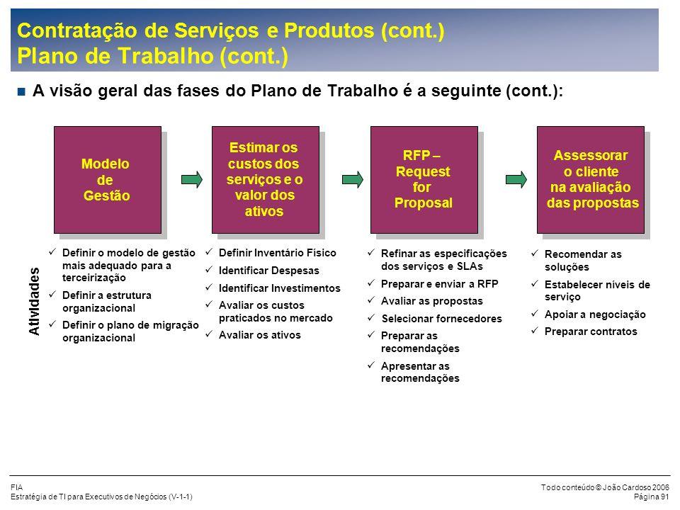 FIA Estratégia de TI para Executivos de Negócios (V-1-1) Todo conteúdo © João Cardoso 2006 Página 90 Contratação de Serviços e Produtos (cont.) Plano