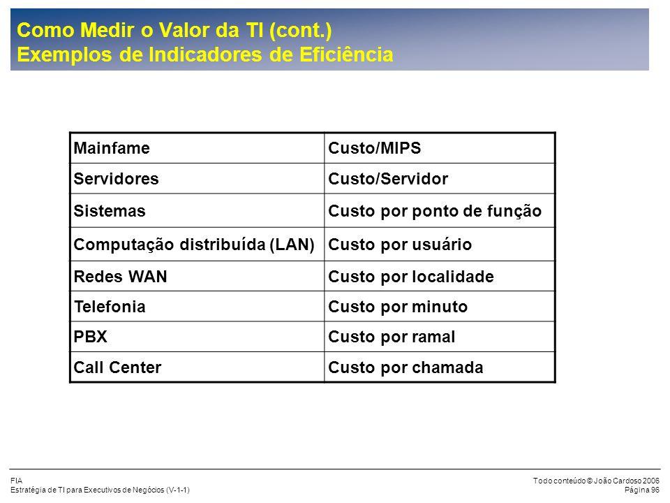 FIA Estratégia de TI para Executivos de Negócios (V-1-1) Todo conteúdo © João Cardoso 2006 Página 95 Como Medir o Valor da TI (cont.) Conceito Estabel