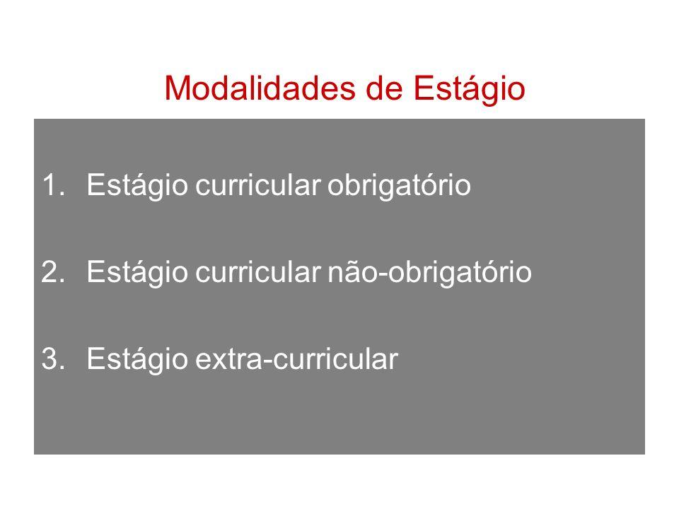 Modalidades de Estágio 1.Estágio curricular obrigatório 2.Estágio curricular não-obrigatório 3.Estágio extra-curricular
