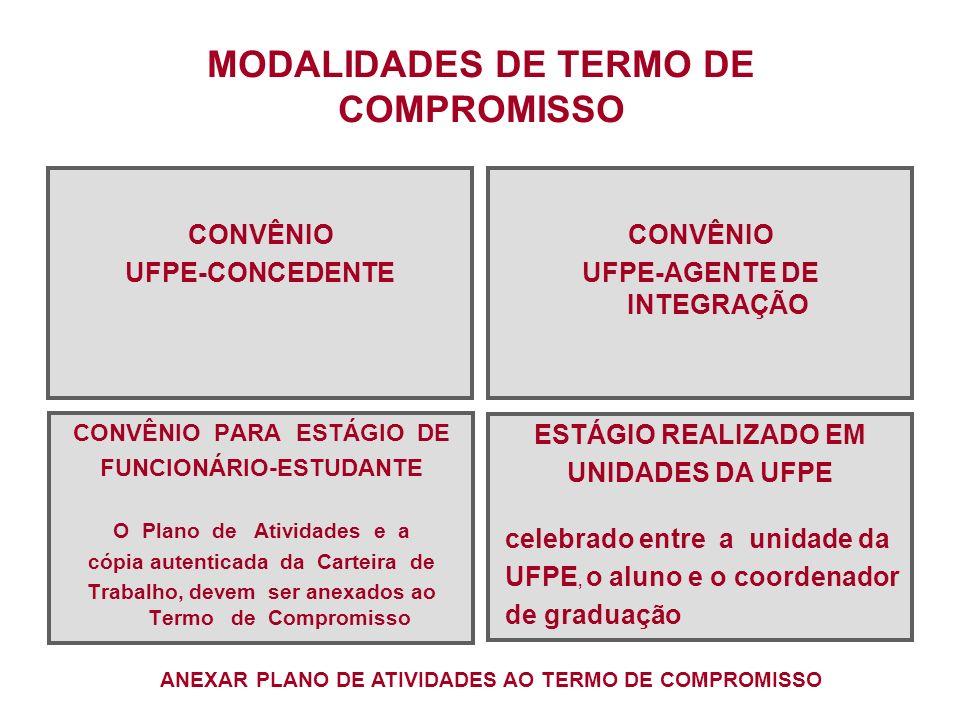 CONVÊNIO UFPE-CONCEDENTE CONVÊNIO UFPE-AGENTE DE INTEGRAÇÃO CONVÊNIO PARA ESTÁGIO DE FUNCIONÁRIO-ESTUDANTE O Plano de Atividades e a cópia autenticada