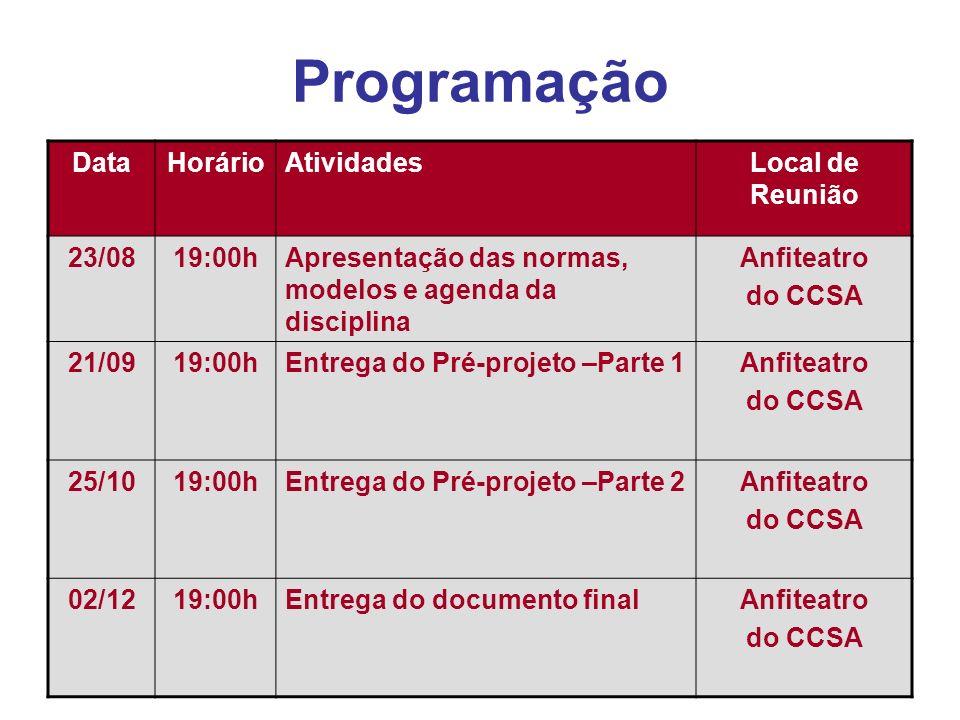Programação DataHorárioAtividadesLocal de Reunião 23/0819:00hApresentação das normas, modelos e agenda da disciplina Anfiteatro do CCSA 21/0919:00hEnt