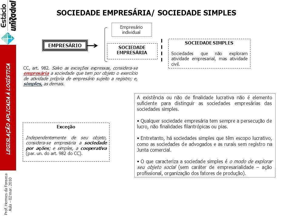 LEGISLAÇÃO APLICADA À LOGÍSTICA Prof. Hermes da Fonseca Aula – 02 mar. 2010 SOCIEDADE EMPRESÁRIA/ SOCIEDADE SIMPLES EMPRES Á RIO Empresário individual