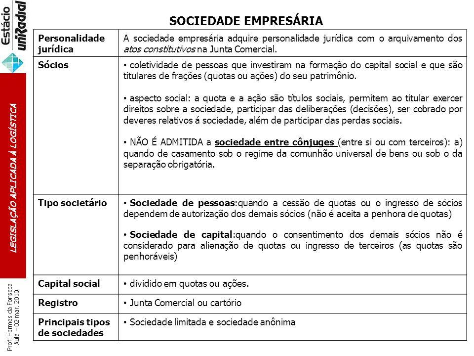 Personalidade jurídica A sociedade empresária adquire personalidade jurídica com o arquivamento dos atos constitutivos na Junta Comercial. Sócios cole