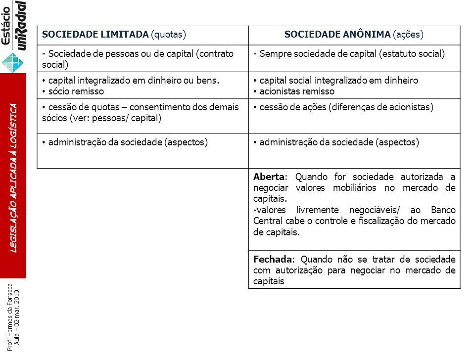 SOCIEDADE LIMITADA (quotas)SOCIEDADE ANÔNIMA (ações) - Sociedade de pessoas ou de capital (contrato social) - Sempre sociedade de capital (estatuto so