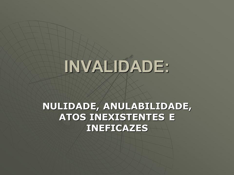 INVALIDADE: NULIDADE, ANULABILIDADE, ATOS INEXISTENTES E INEFICAZES