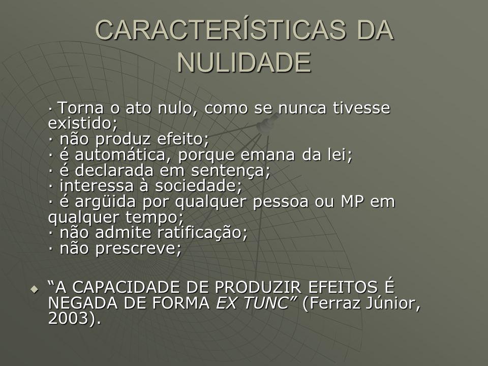 CARACTERÍSTICAS DA NULIDADE · Torna o ato nulo, como se nunca tivesse existido; · não produz efeito; · é automática, porque emana da lei; · é declarad