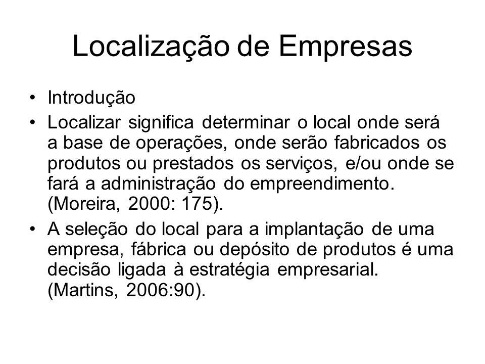 Localização de Empresas Introdução Localizar significa determinar o local onde será a base de operações, onde serão fabricados os produtos ou prestado