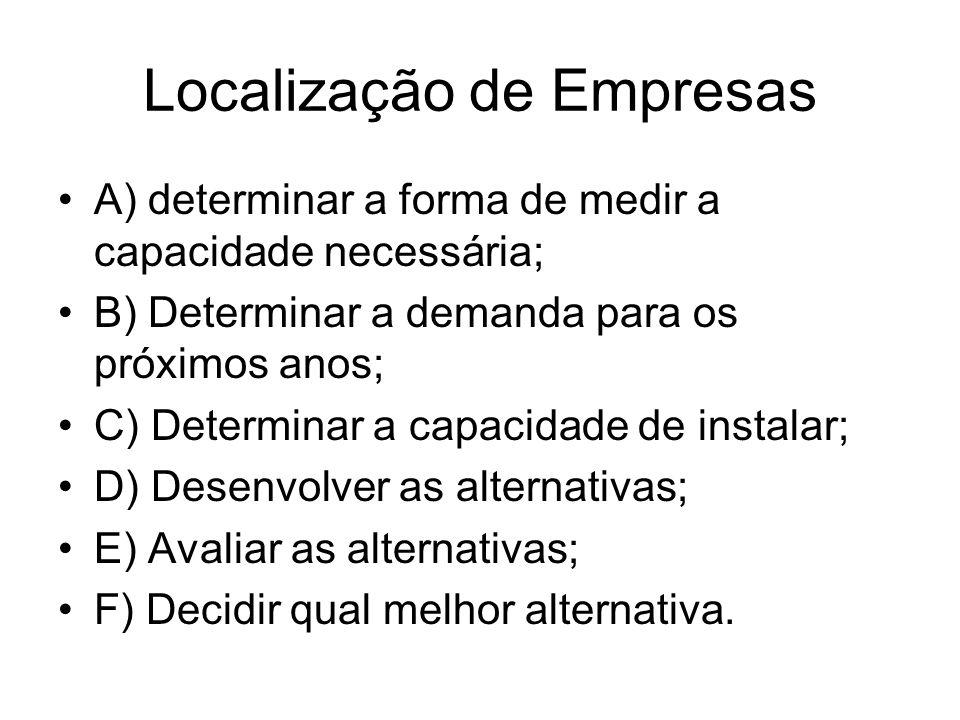 Localização de Empresas A) determinar a forma de medir a capacidade necessária; B) Determinar a demanda para os próximos anos; C) Determinar a capacid