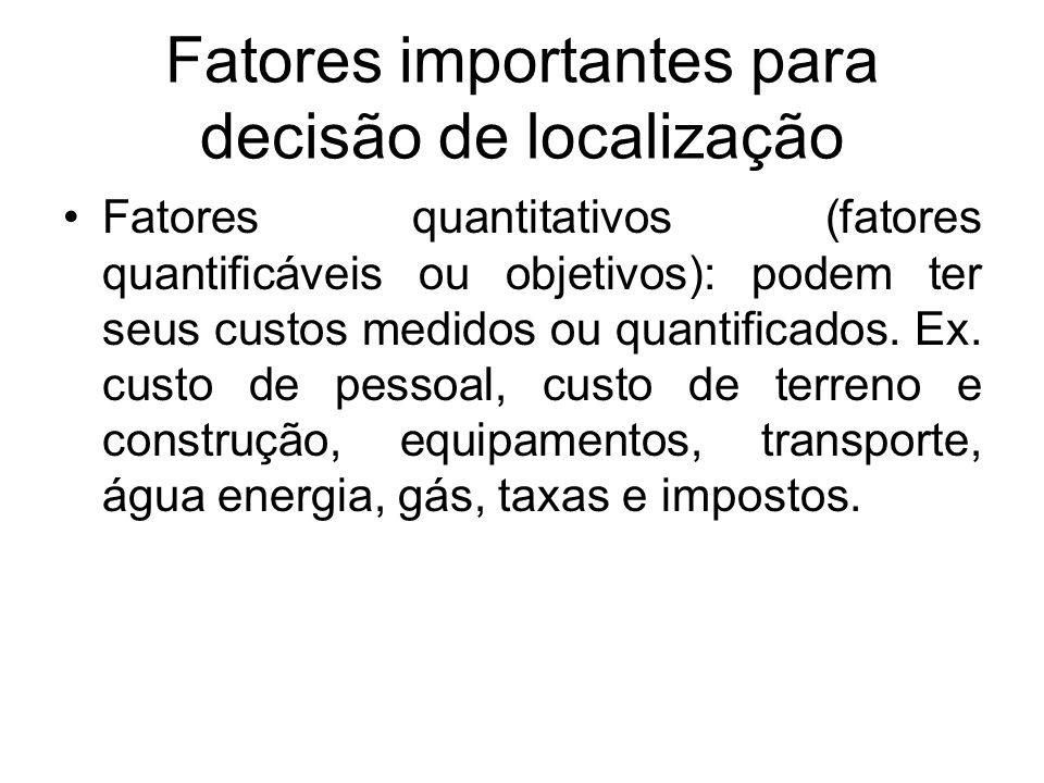 Fatores importantes para decisão de localização Fatores quantitativos (fatores quantificáveis ou objetivos): podem ter seus custos medidos ou quantifi