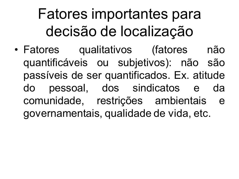 Fatores importantes para decisão de localização Fatores qualitativos (fatores não quantificáveis ou subjetivos): não são passíveis de ser quantificado