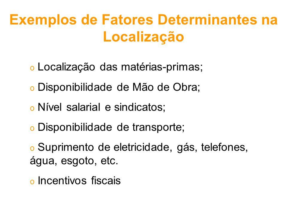 o Localização das matérias-primas; o Disponibilidade de Mão de Obra; o Nível salarial e sindicatos; o Disponibilidade de transporte; o Suprimento de e
