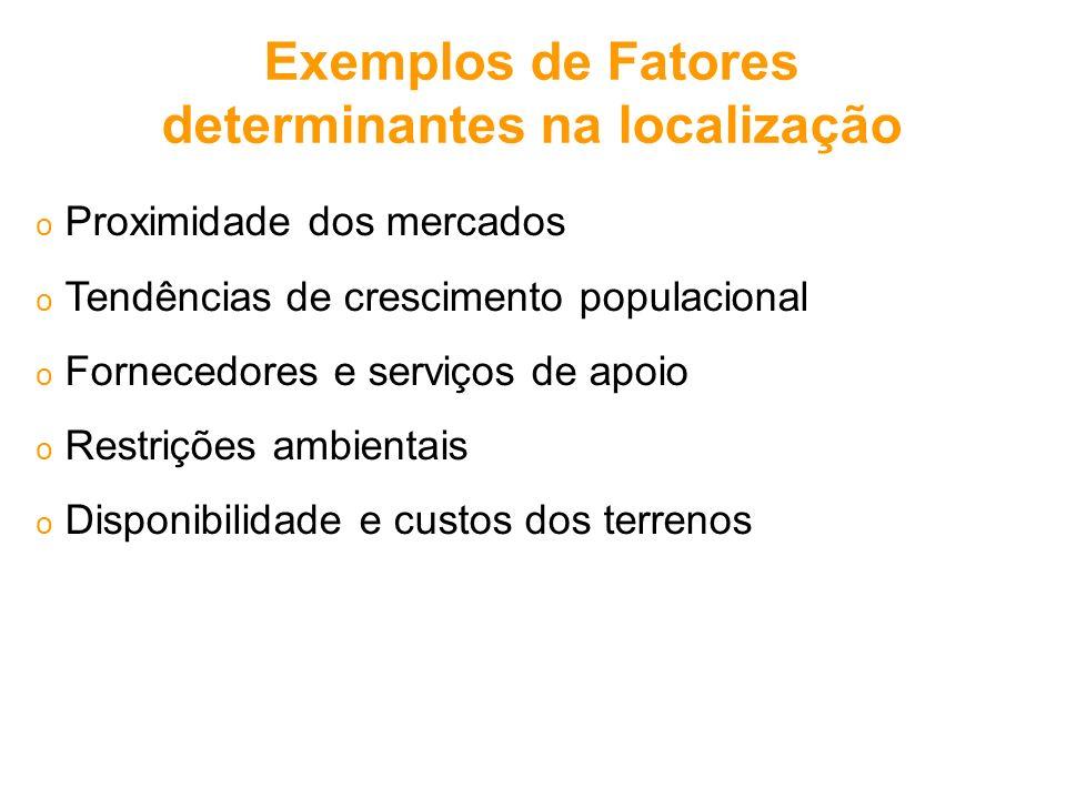 o Proximidade dos mercados o Tendências de crescimento populacional o Fornecedores e serviços de apoio o Restrições ambientais o Disponibilidade e cus
